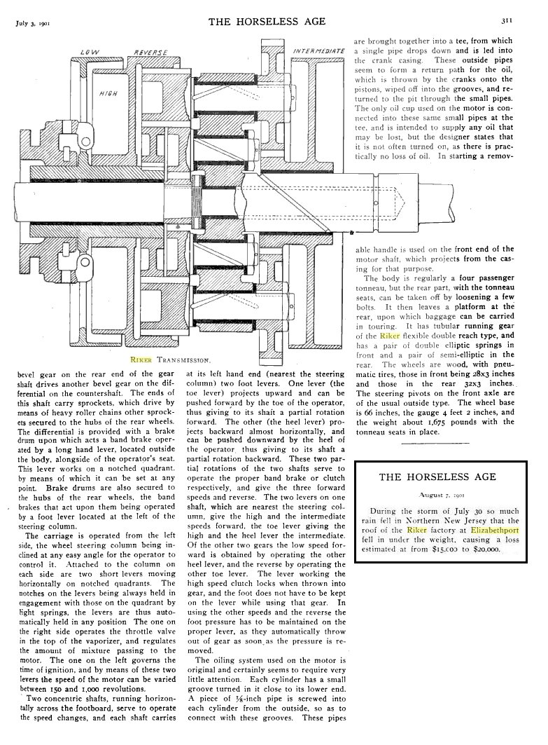 Riker Automobiles Before They Merge Into Electric Vehicle Company Columbia Model 924 Wiring Diagram Back To The Car Presentation
